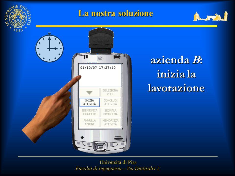Università di Pisa Facoltà di Ingegneria – Via Diotisalvi 2 La nostra soluzione azienda B: inizia la lavorazione
