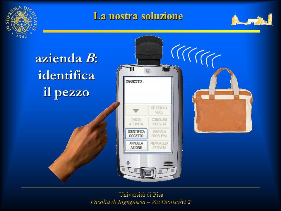 Università di Pisa Facoltà di Ingegneria – Via Diotisalvi 2 La nostra soluzione azienda B: identifica il pezzo
