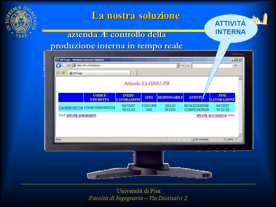 Università di Pisa Facoltà di Ingegneria – Via Diotisalvi 2 La nostra soluzione ATTIVITÀ INTERNA azienda A: controllo della produzione interna in tempo reale
