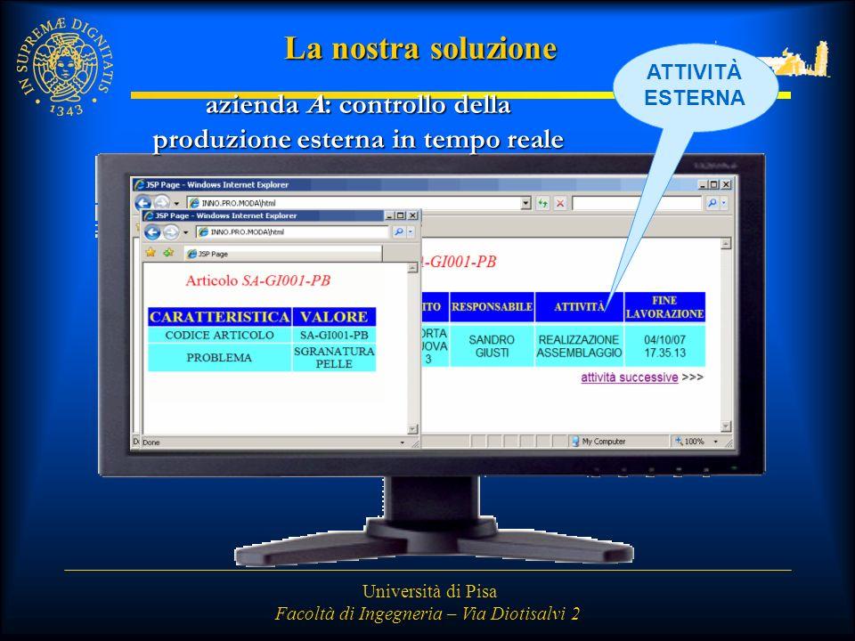 Università di Pisa Facoltà di Ingegneria – Via Diotisalvi 2 La nostra soluzione ATTIVITÀ ESTERNA azienda A: controllo della produzione esterna in tempo reale
