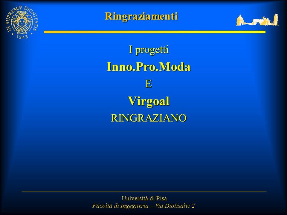 Università di Pisa Facoltà di Ingegneria – Via Diotisalvi 2 Ringraziamenti I progetti Inno.Pro.ModaEVirgoalRINGRAZIANO