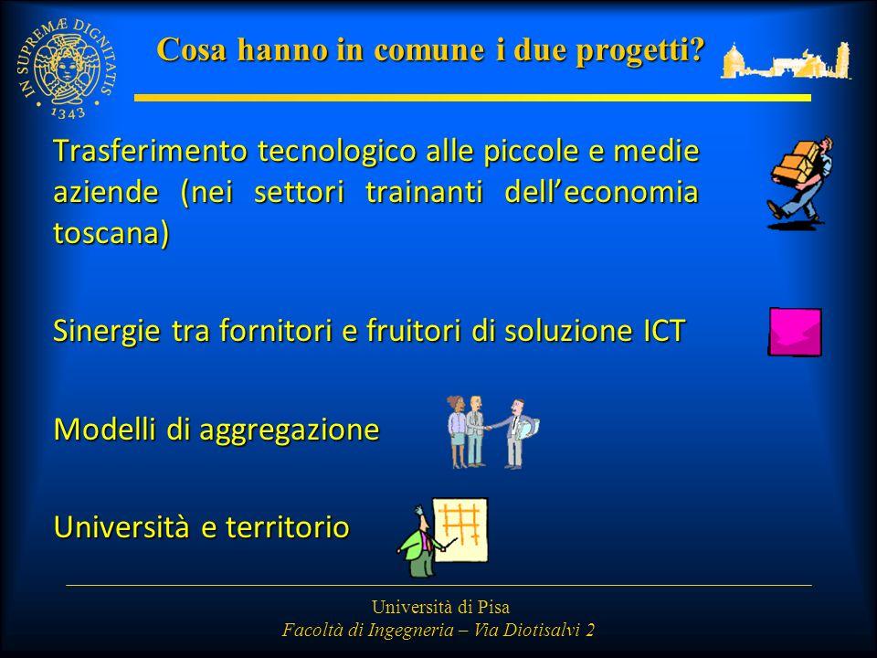 Università di Pisa Facoltà di Ingegneria – Via Diotisalvi 2 Cosa hanno in comune i due progetti.