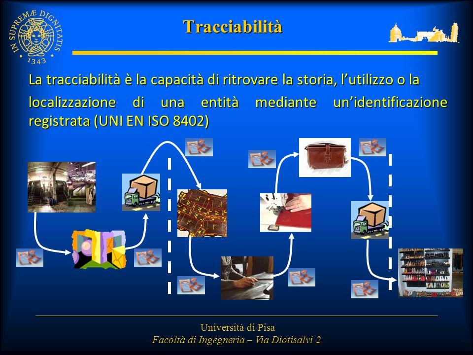 Università di Pisa Facoltà di Ingegneria – Via Diotisalvi 2 Tracciabilità La tracciabilità è la capacità di ritrovare la storia, lutilizzo o la localizzazione di una entità mediante unidentificazione registrata (UNI EN ISO 8402)