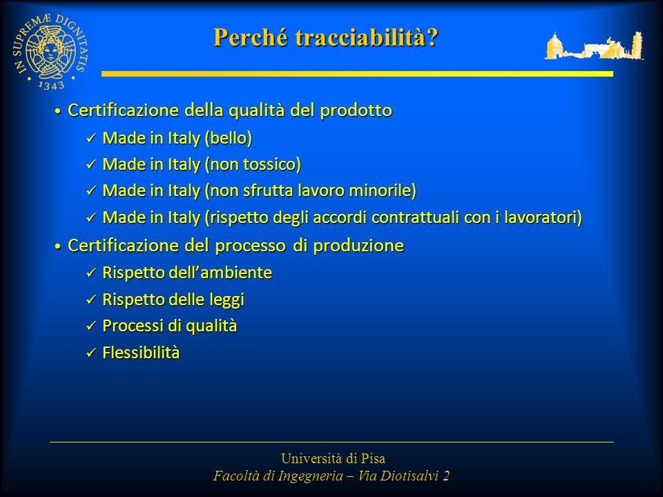 Università di Pisa Facoltà di Ingegneria – Via Diotisalvi 2 Perché tracciabilità.