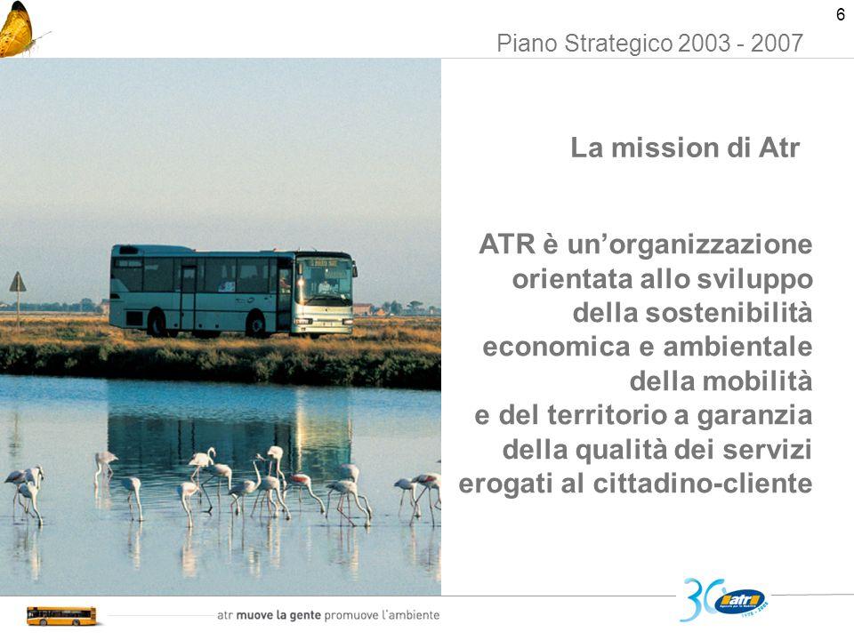 7 ATR in sintesi