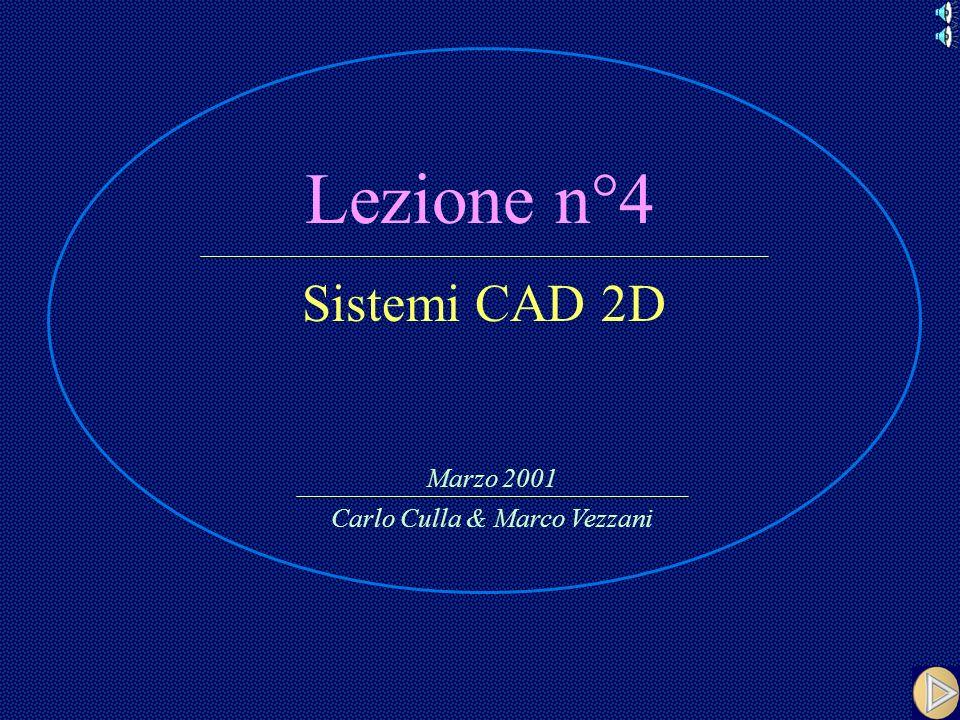 Lezione n°4 Sistemi CAD 2D Carlo Culla & Marco Vezzani Marzo 2001