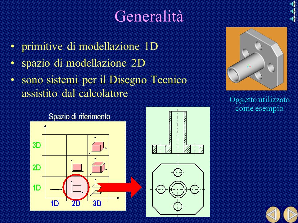 Generalità primitive di modellazione 1D spazio di modellazione 2D sono sistemi per il Disegno Tecnico assistito dal calcolatore Oggetto utilizzato come esempio Spazio di riferimento
