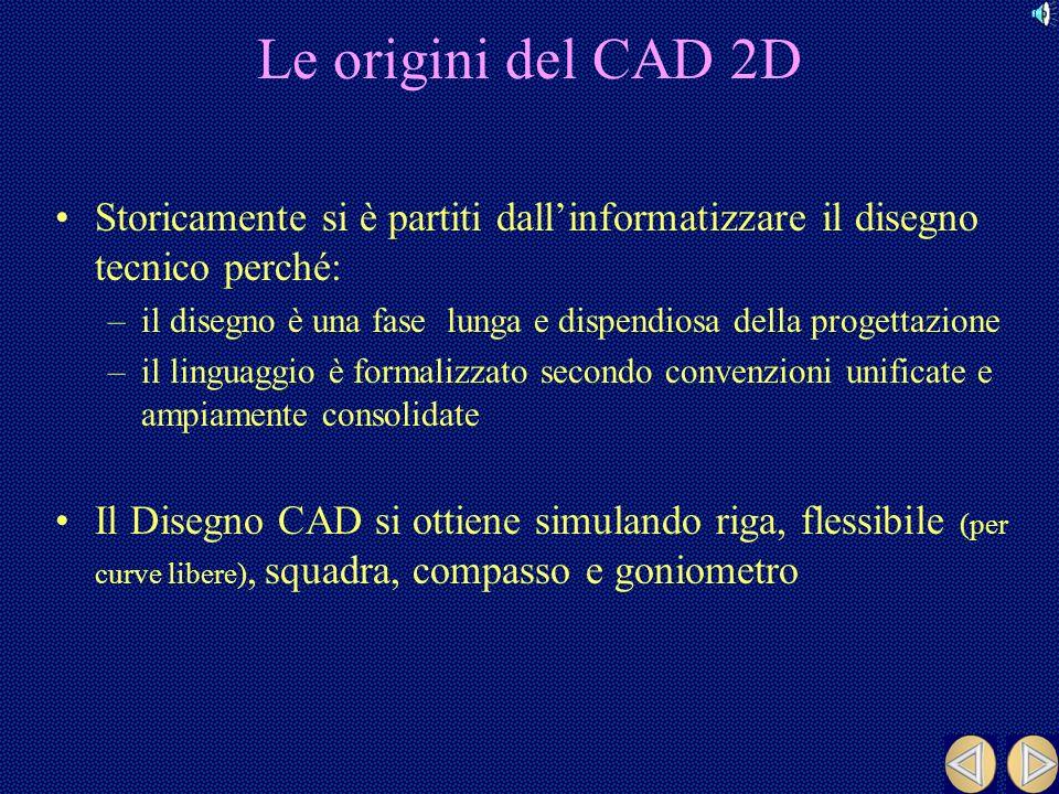 Generalità primitive di modellazione 1D spazio di modellazione 2D sono sistemi per il Disegno Tecnico assistito dal calcolatore Oggetto utilizzato com