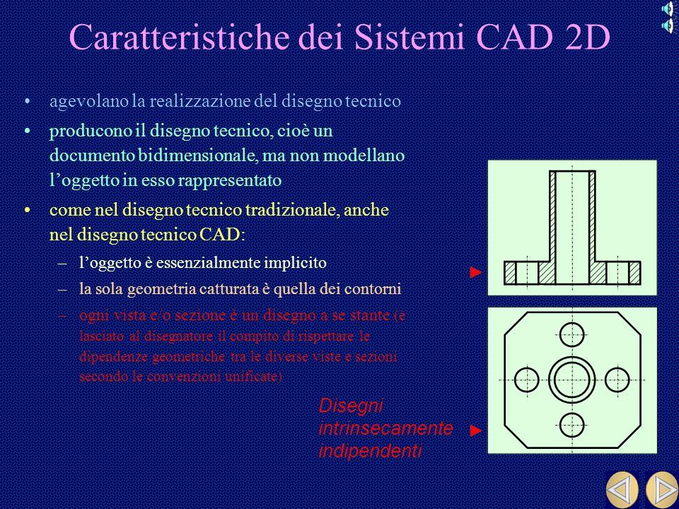 Caratteristiche dei Sistemi CAD 2D agevolano la realizzazione del disegno tecnico producono il disegno tecnico, cioè un documento bidimensionale, ma non modellano loggetto in esso rappresentato come nel disegno tecnico tradizionale, anche nel disegno tecnico CAD: –loggetto è essenzialmente implicito –la sola geometria catturata è quella dei contorni –ogni vista e/o sezione è un disegno a se stante (è lasciato al disegnatore il compito di rispettare le dipendenze geometriche tra le diverse viste e sezioni secondo le convenzioni unificate) Disegni intrinsecamente indipendenti