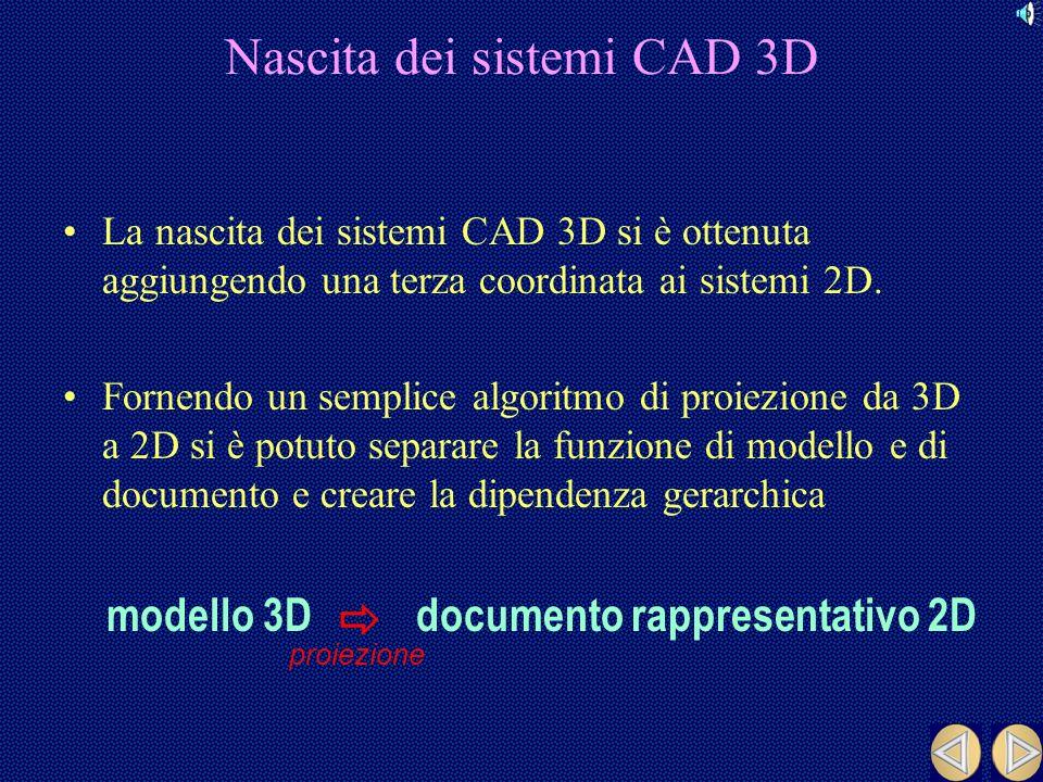 Nascita dei sistemi CAD 3D La nascita dei sistemi CAD 3D si è ottenuta aggiungendo una terza coordinata ai sistemi 2D.