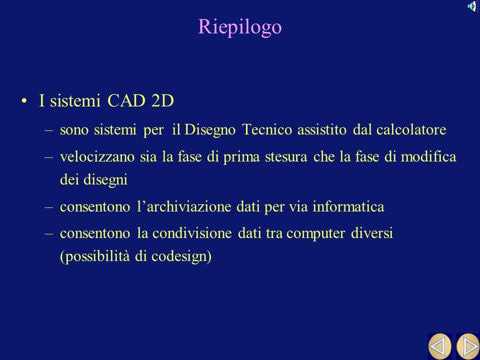 Riepilogo I sistemi CAD 2D –sono sistemi per il Disegno Tecnico assistito dal calcolatore –velocizzano sia la fase di prima stesura che la fase di modifica dei disegni –consentono larchiviazione dati per via informatica –consentono la condivisione dati tra computer diversi (possibilità di codesign)