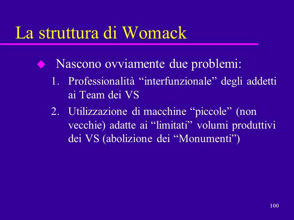 100 La struttura di Womack u Nascono ovviamente due problemi: 1.Professionalità interfunzionale degli addetti ai Team dei VS 2.Utilizzazione di macchi