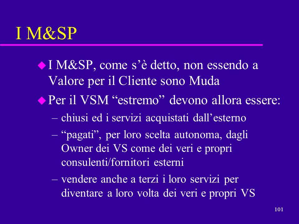 101 I M&SP u I M&SP, come sè detto, non essendo a Valore per il Cliente sono Muda u Per il VSM estremo devono allora essere: –chiusi ed i servizi acqu