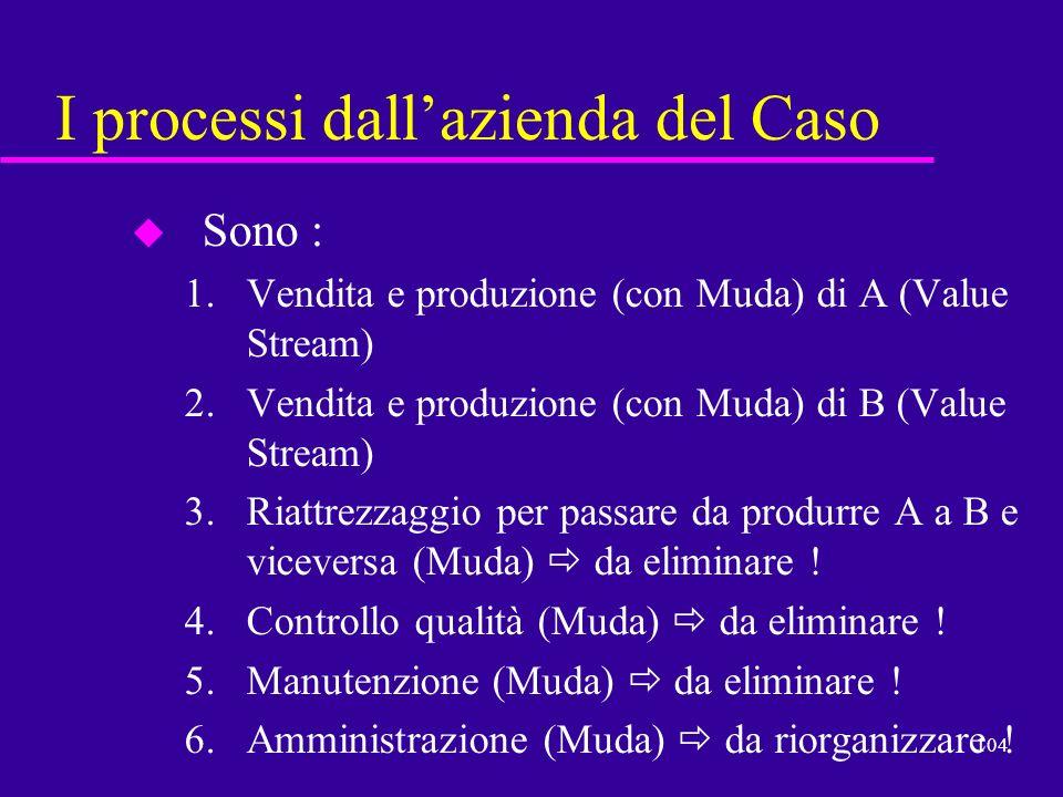 104 I processi dallazienda del Caso u Sono : 1.Vendita e produzione (con Muda) di A (Value Stream) 2.Vendita e produzione (con Muda) di B (Value Strea