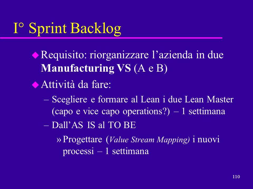110 I° Sprint Backlog u Requisito: riorganizzare lazienda in due Manufacturing VS (A e B) u Attività da fare: –Scegliere e formare al Lean i due Lean
