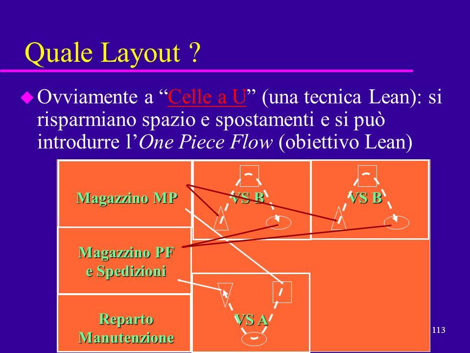 113 Quale Layout ? u Ovviamente a Celle a U (una tecnica Lean): si risparmiano spazio e spostamenti e si può introdurre lOne Piece Flow (obiettivo Lea