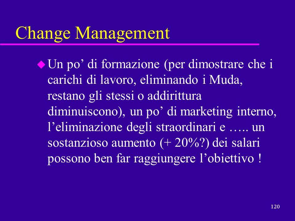 120 Change Management u Un po di formazione (per dimostrare che i carichi di lavoro, eliminando i Muda, restano gli stessi o addirittura diminuiscono)