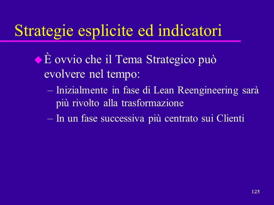 125 Strategie esplicite ed indicatori u È ovvio che il Tema Strategico può evolvere nel tempo: –Inizialmente in fase di Lean Reengineering sarà più ri