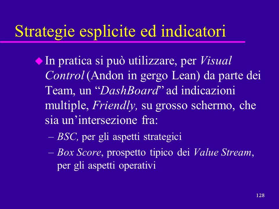 128 Strategie esplicite ed indicatori u In pratica si può utilizzare, per Visual Control (Andon in gergo Lean) da parte dei Team, un DashBoard ad indi