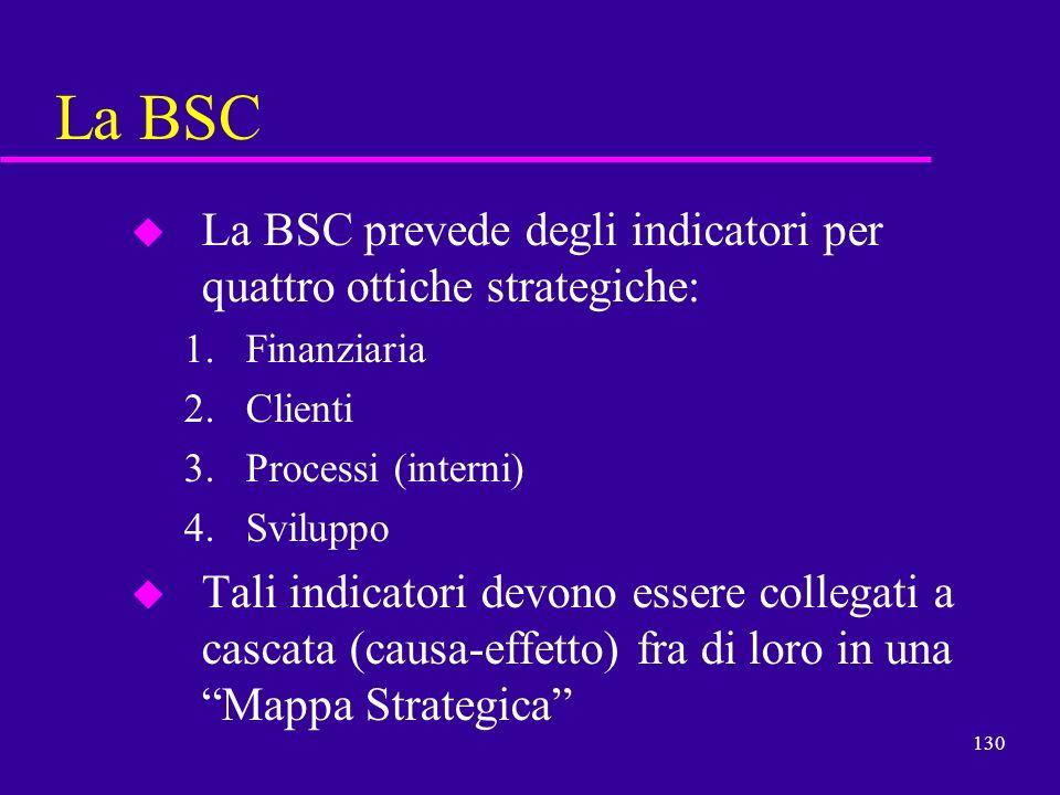 130 La BSC u La BSC prevede degli indicatori per quattro ottiche strategiche: 1.Finanziaria 2.Clienti 3.Processi (interni) 4.Sviluppo u Tali indicator