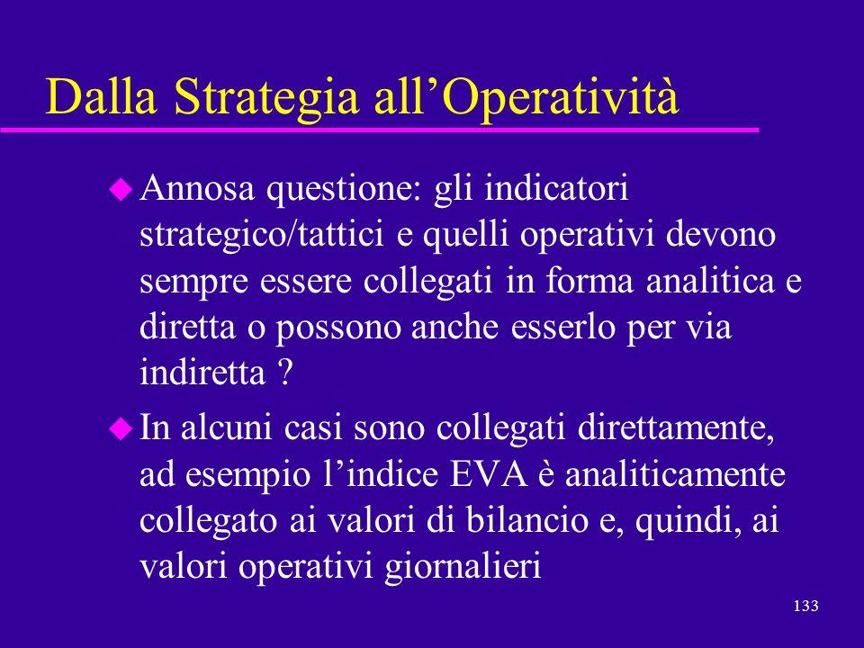 133 Dalla Strategia allOperatività u Annosa questione: gli indicatori strategico/tattici e quelli operativi devono sempre essere collegati in forma an