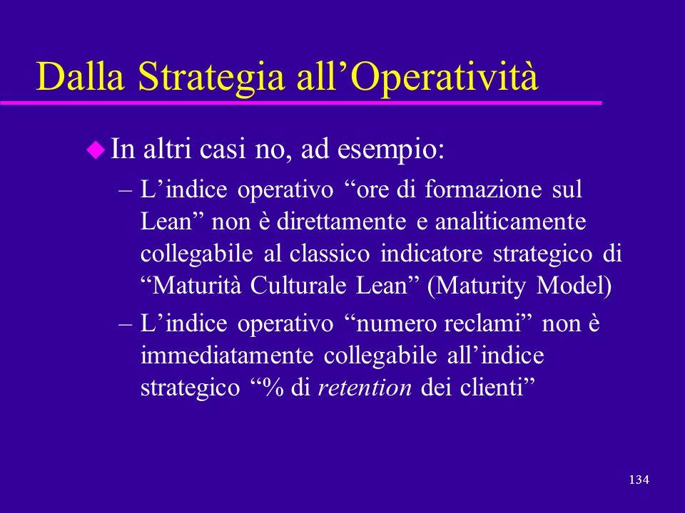 134 Dalla Strategia allOperatività u In altri casi no, ad esempio: –Lindice operativo ore di formazione sul Lean non è direttamente e analiticamente c