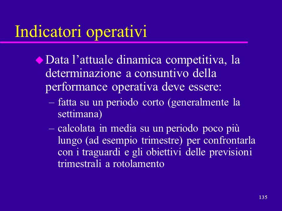 135 Indicatori operativi u Data lattuale dinamica competitiva, la determinazione a consuntivo della performance operativa deve essere: –fatta su un pe