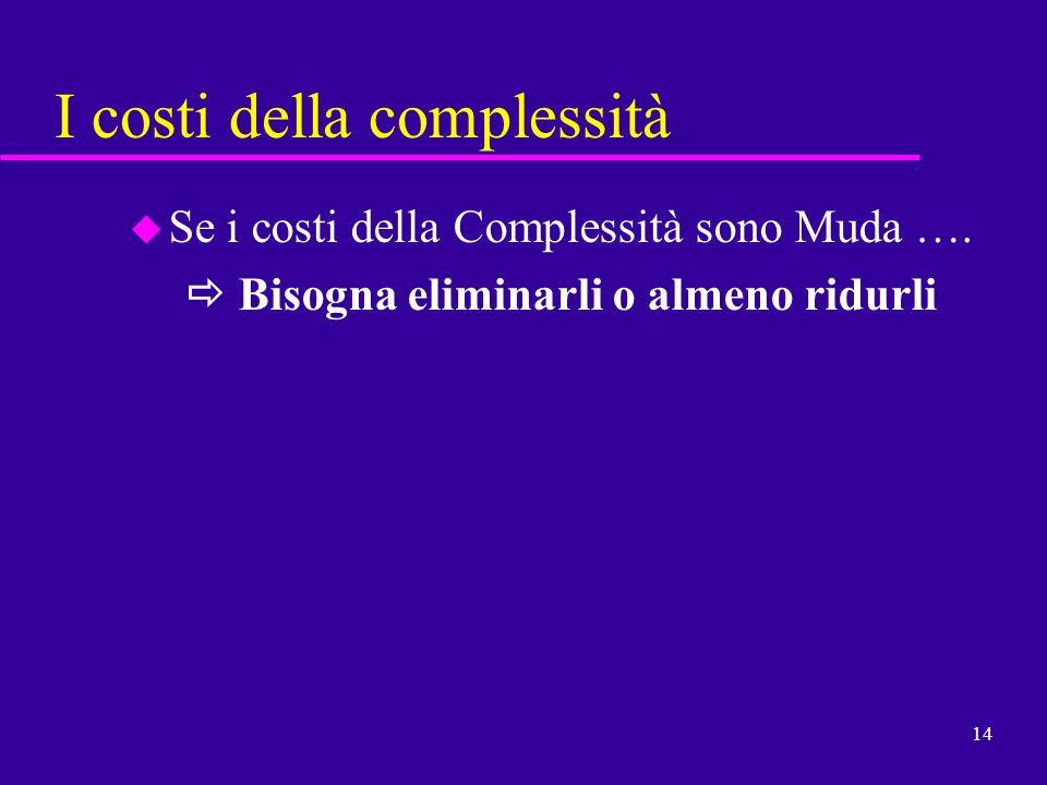 14 I costi della complessità u Se i costi della Complessità sono Muda …. Bisogna eliminarli o almeno ridurli