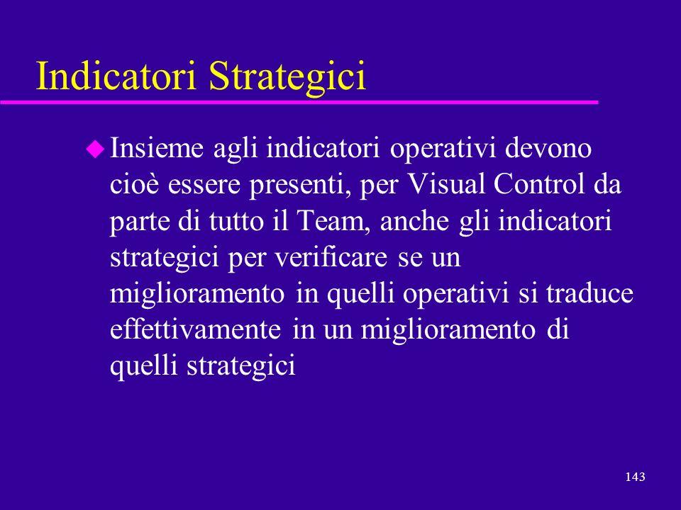 143 Indicatori Strategici u Insieme agli indicatori operativi devono cioè essere presenti, per Visual Control da parte di tutto il Team, anche gli ind