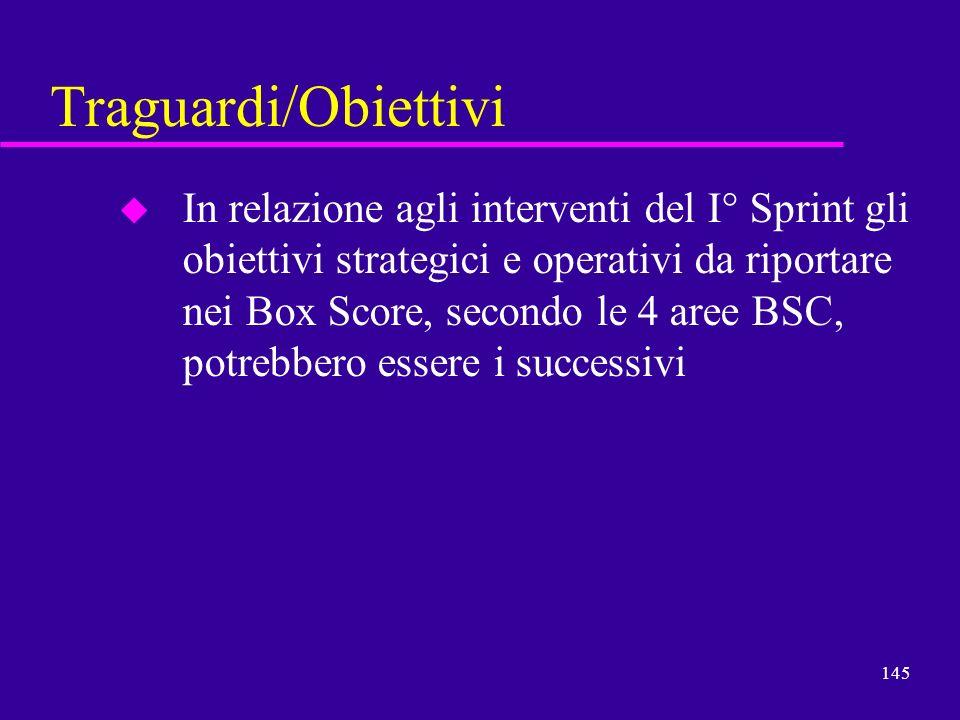 145 Traguardi/Obiettivi u In relazione agli interventi del I° Sprint gli obiettivi strategici e operativi da riportare nei Box Score, secondo le 4 are