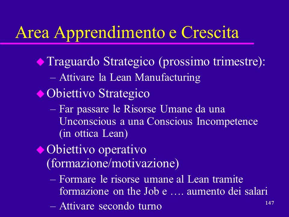 147 Area Apprendimento e Crescita u Traguardo Strategico (prossimo trimestre): –Attivare la Lean Manufacturing u Obiettivo Strategico –Far passare le
