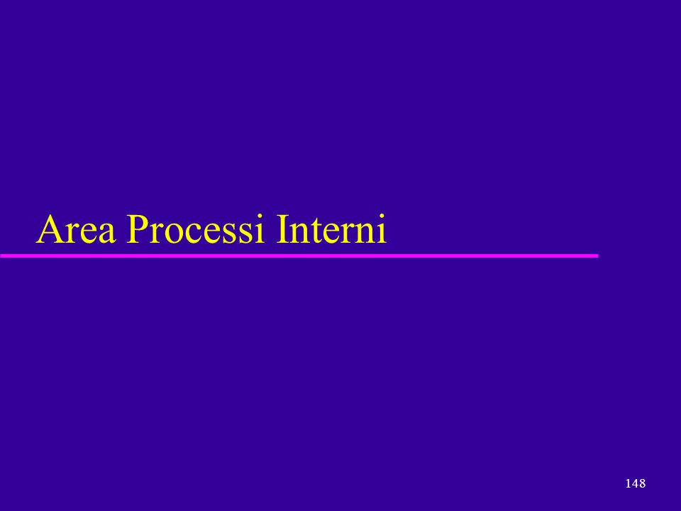 148 Area Processi Interni