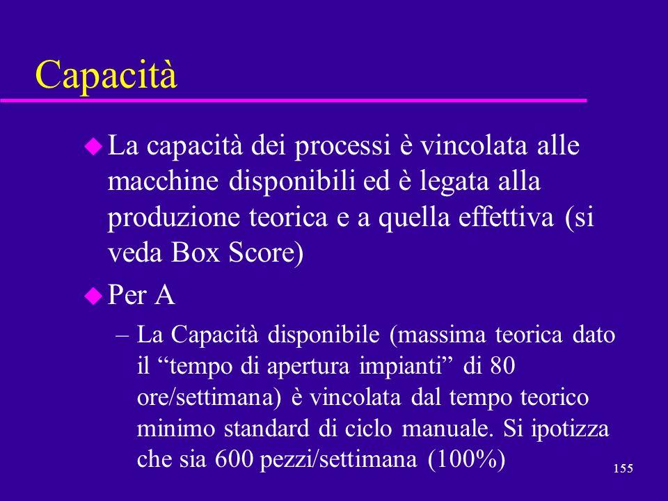 155 Capacità u La capacità dei processi è vincolata alle macchine disponibili ed è legata alla produzione teorica e a quella effettiva (si veda Box Sc