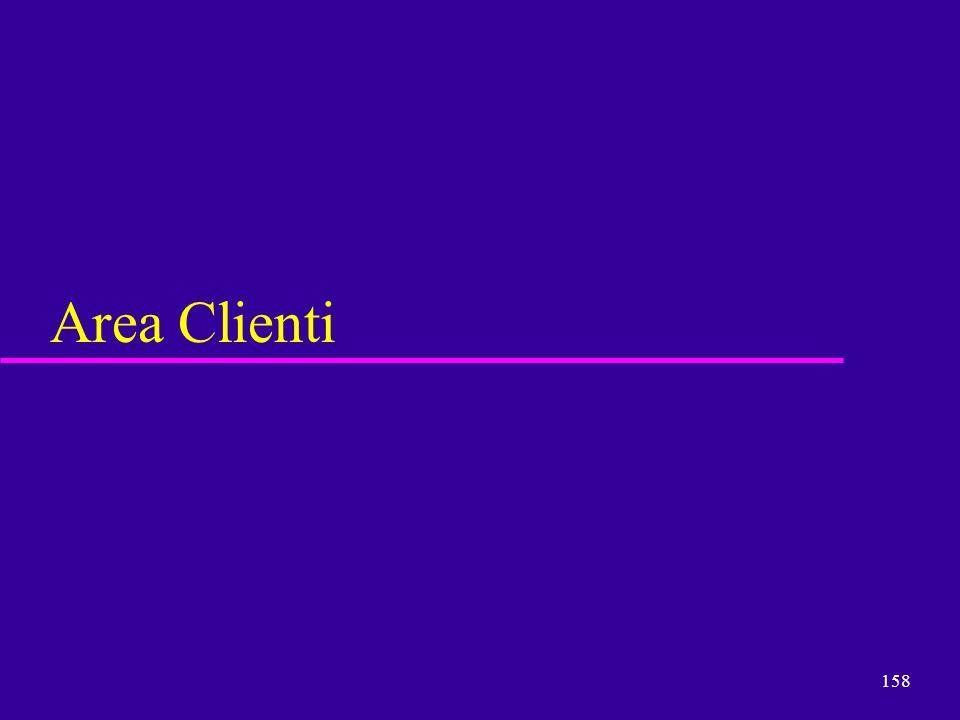 158 Area Clienti