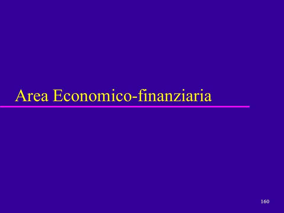160 Area Economico-finanziaria