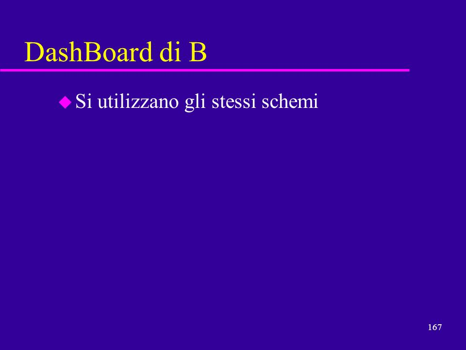 167 DashBoard di B u Si utilizzano gli stessi schemi