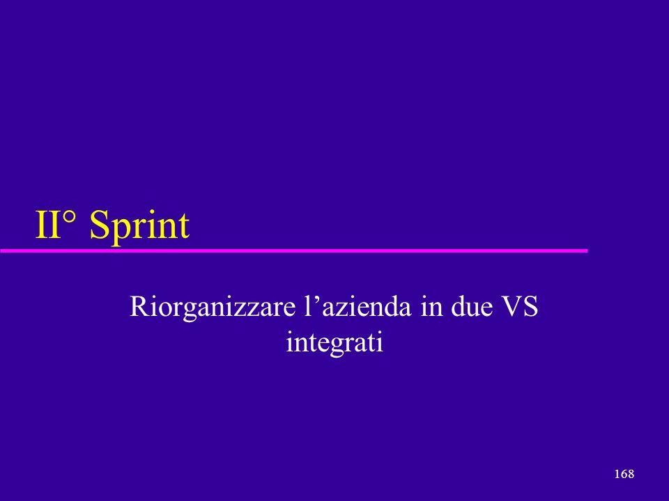 168 II° Sprint Riorganizzare lazienda in due VS integrati