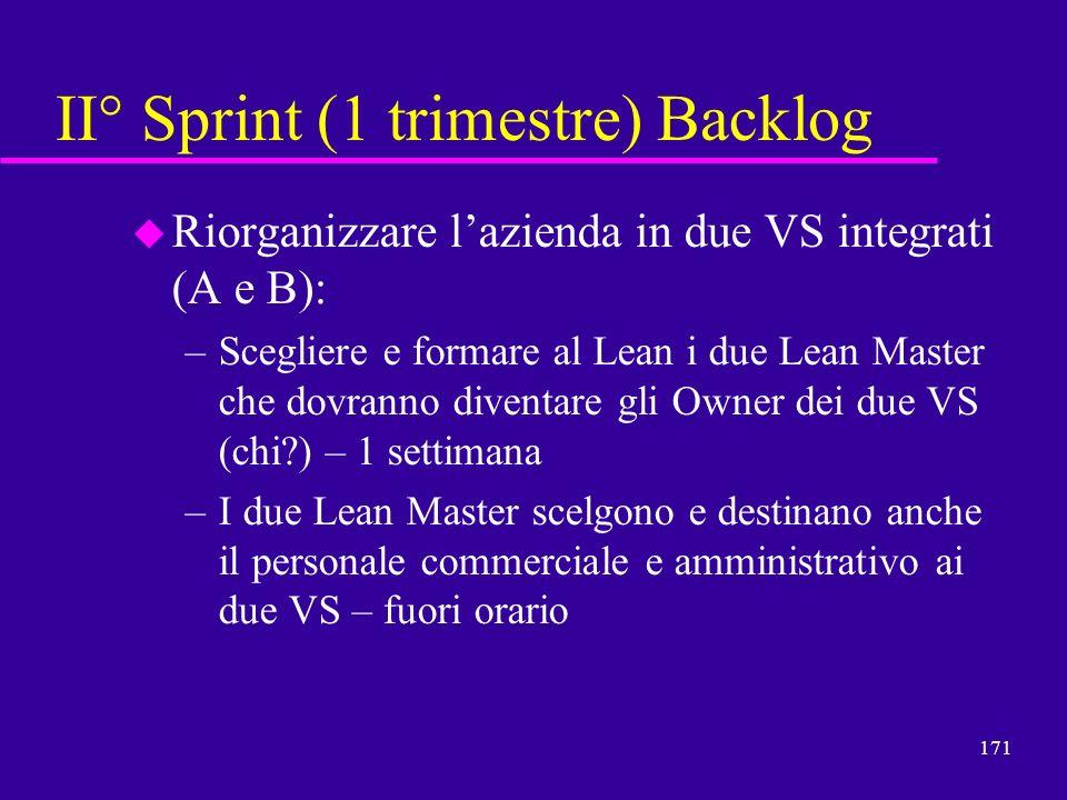 171 II° Sprint (1 trimestre) Backlog u Riorganizzare lazienda in due VS integrati (A e B): –Scegliere e formare al Lean i due Lean Master che dovranno