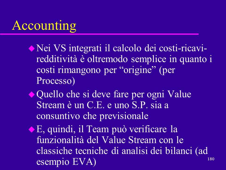 180 Accounting u Nei VS integrati il calcolo dei costi-ricavi- redditività è oltremodo semplice in quanto i costi rimangono per origine (per Processo)