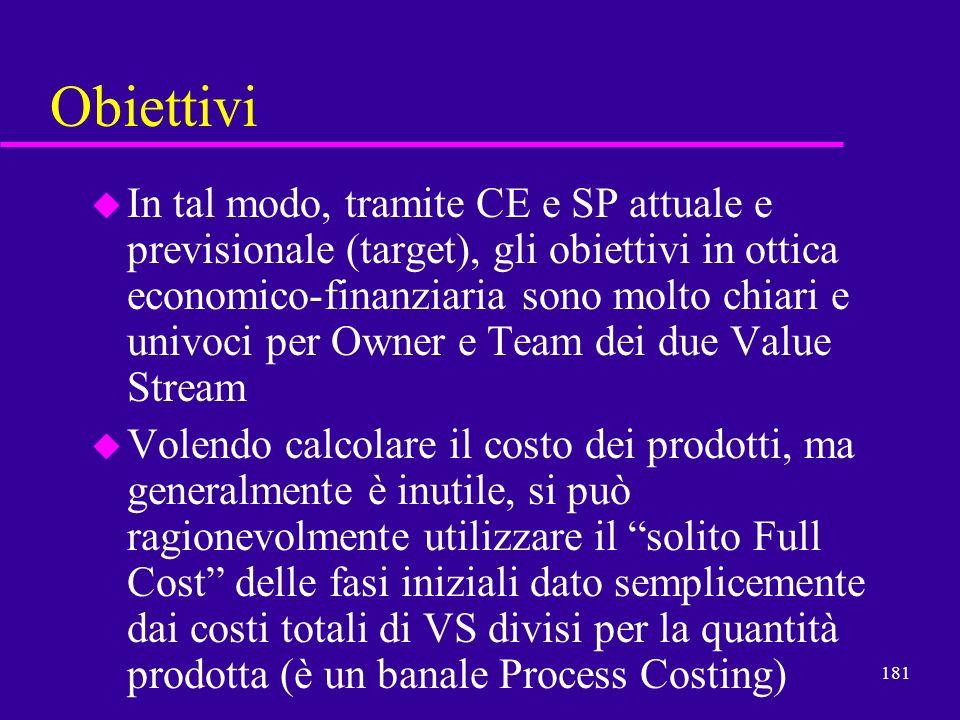 181 Obiettivi u In tal modo, tramite CE e SP attuale e previsionale (target), gli obiettivi in ottica economico-finanziaria sono molto chiari e univoc
