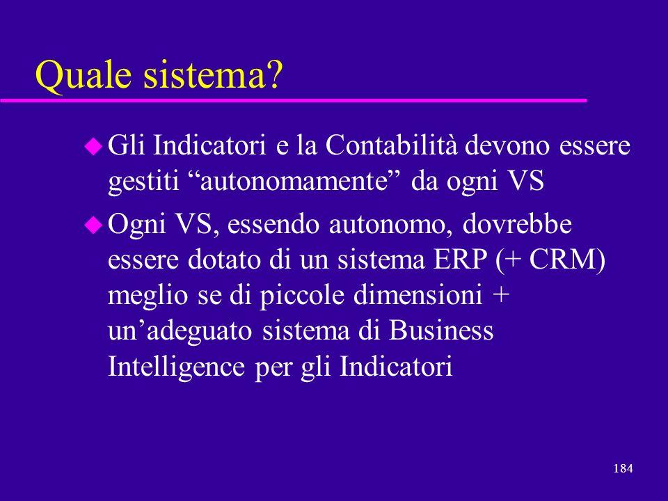 184 Quale sistema? u Gli Indicatori e la Contabilità devono essere gestiti autonomamente da ogni VS u Ogni VS, essendo autonomo, dovrebbe essere dotat
