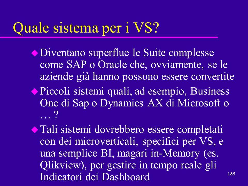 185 Quale sistema per i VS? u Diventano superflue le Suite complesse come SAP o Oracle che, ovviamente, se le aziende già hanno possono essere convert