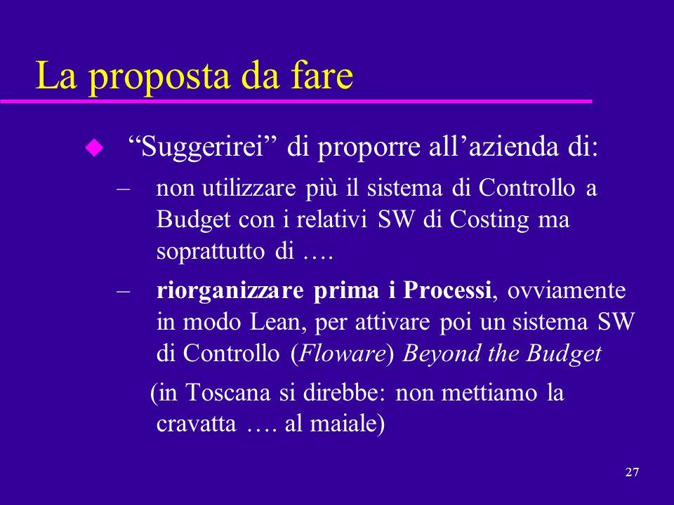 27 La proposta da fare u Suggerirei di proporre allazienda di: –non utilizzare più il sistema di Controllo a Budget con i relativi SW di Costing ma so