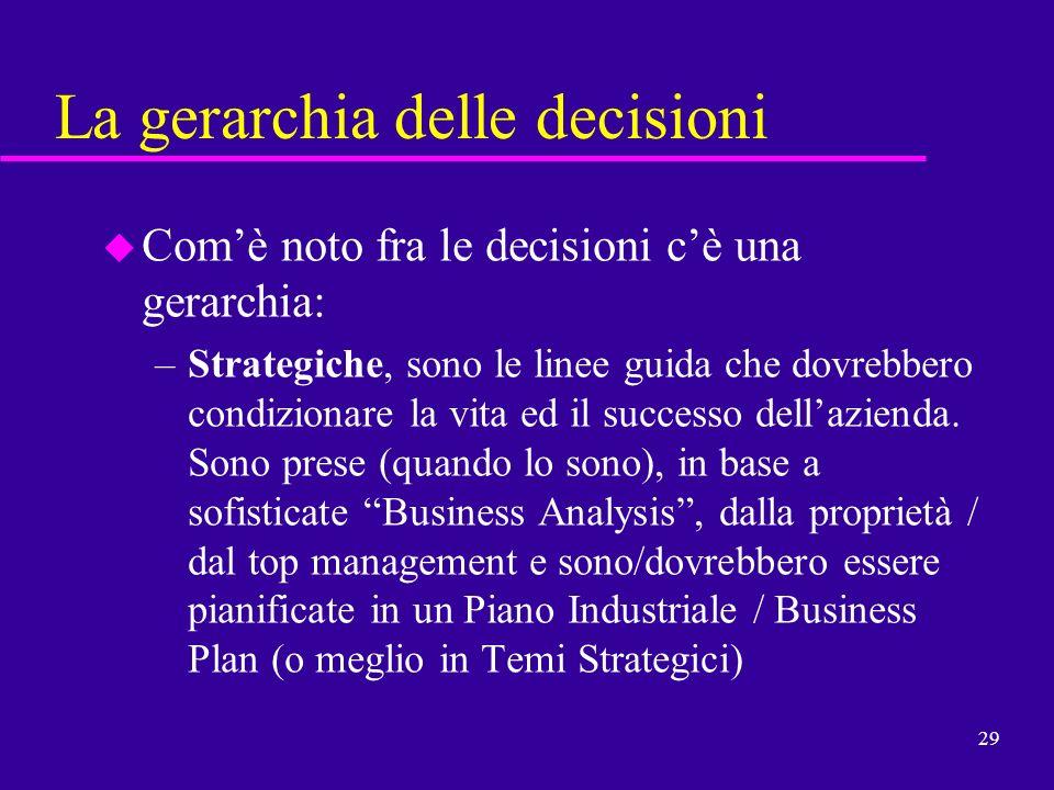 29 La gerarchia delle decisioni u Comè noto fra le decisioni cè una gerarchia: –Strategiche, sono le linee guida che dovrebbero condizionare la vita e