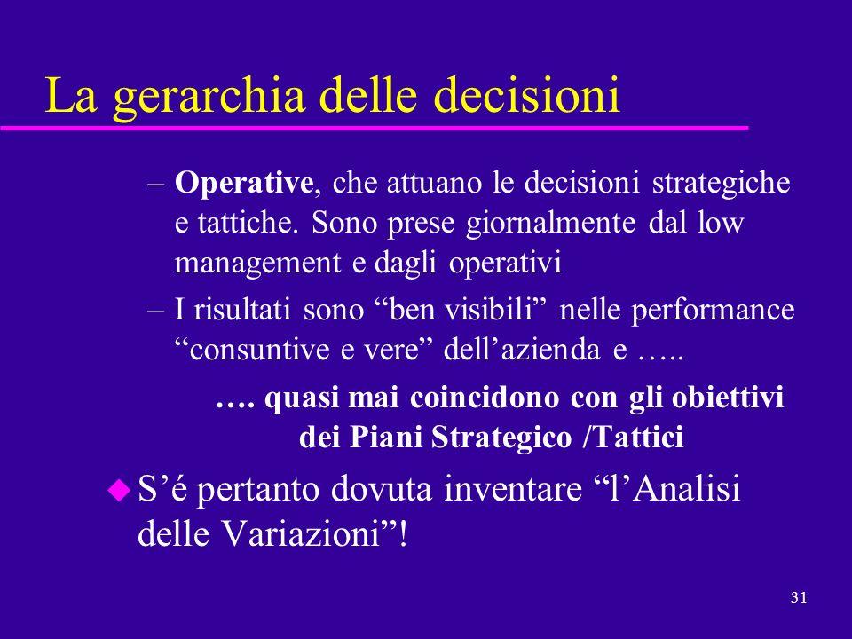 31 La gerarchia delle decisioni –Operative, che attuano le decisioni strategiche e tattiche. Sono prese giornalmente dal low management e dagli operat
