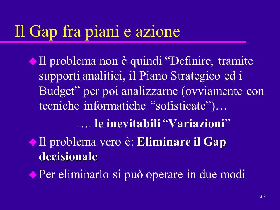37 Il Gap fra piani e azione u Il problema non è quindi Definire, tramite supporti analitici, il Piano Strategico ed i Budget per poi analizzarne (ovv