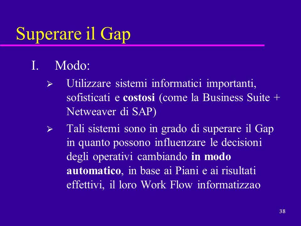 38 Superare il Gap I.Modo: Utilizzare sistemi informatici importanti, sofisticati e costosi (come la Business Suite + Netweaver di SAP) Tali sistemi s