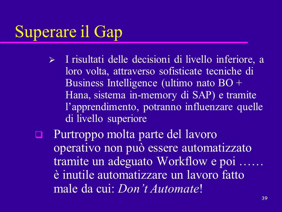 39 Superare il Gap I risultati delle decisioni di livello inferiore, a loro volta, attraverso sofisticate tecniche di Business Intelligence (ultimo na