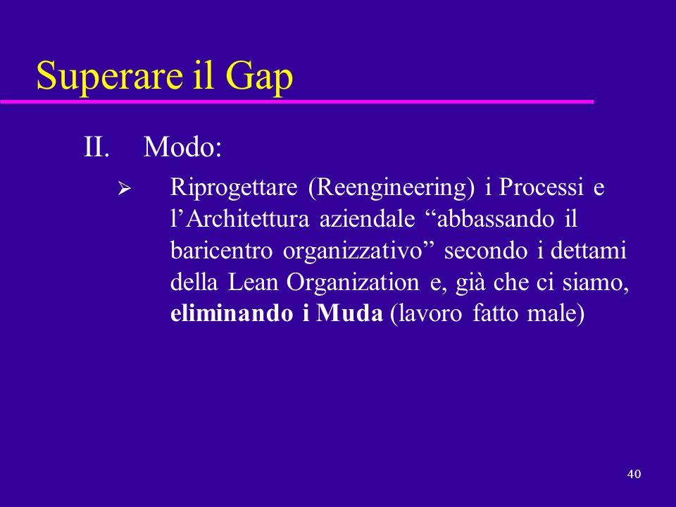 40 Superare il Gap II.Modo: Riprogettare (Reengineering) i Processi e lArchitettura aziendale abbassando il baricentro organizzativo secondo i dettami