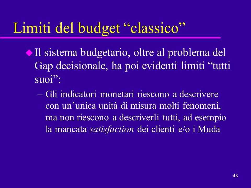 43 Limiti del budget classico u Il sistema budgetario, oltre al problema del Gap decisionale, ha poi evidenti limiti tutti suoi: –Gli indicatori monet